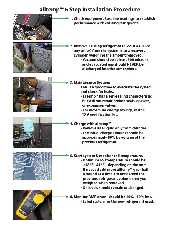 alltemp installation procedure_page_1